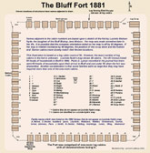 Bluff Fort Layout 1881